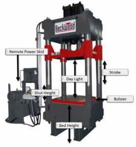 componentes-prensa-hidraulica